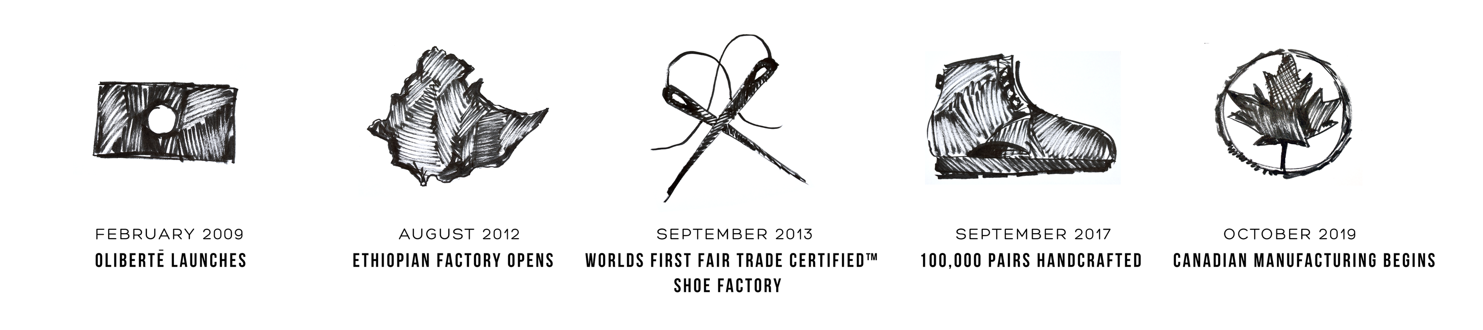 made in canada ethiopian factory handcrafted premium leather canadian made boots footwear